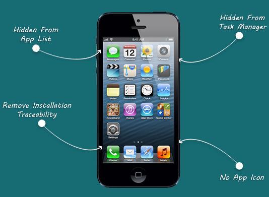 spyera iphone